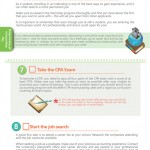 Become a CPA in 10 steps graphic_edit