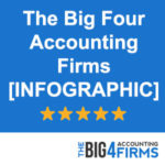The Big Four Accounting Firms [INFOGRAPHIC]
