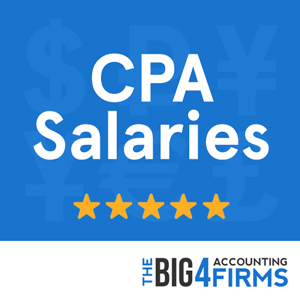 Average Certified Public Accountant (CPA) Salary